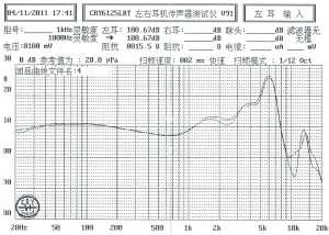 Rooth LS8 frequency response chart