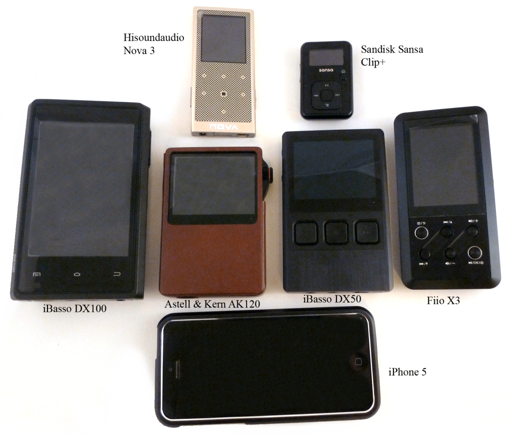 Source Size Comparison of Hisoundaudio Nova 3, Sansa Clip+, iBasso DX100, Astell & Kern AK120, iBasso DX50, Fiio X3, and iPhone 5