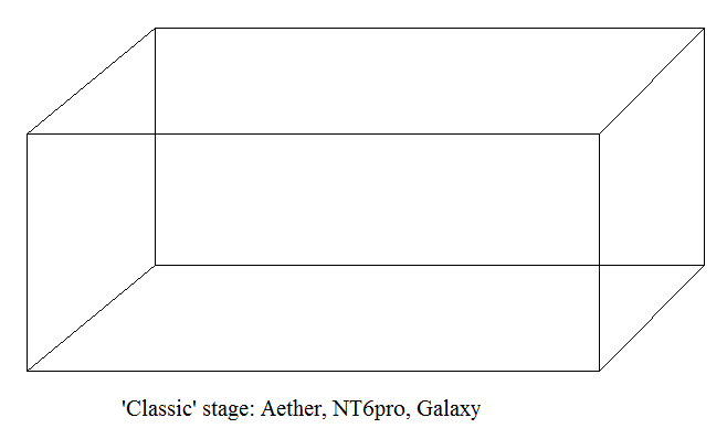 classic-stage